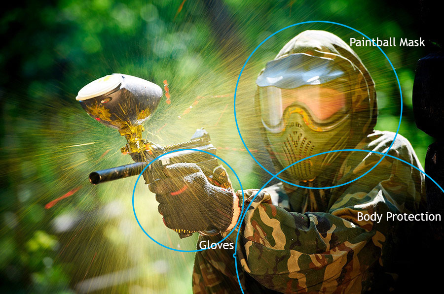 Paintball Safety Gear